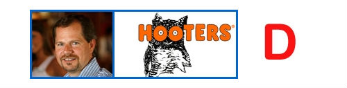 undercover boss hooters Undercover Boss Reviews