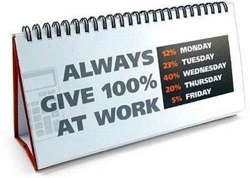 always give 100percent at work best of office weekend roundup 49