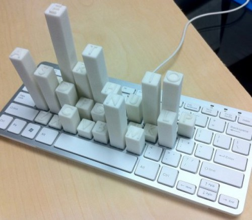frequency of use keyboard 500x436 best of office weekend roundup 49