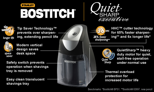 stanley bostitch sharpener WIN A STANLEY BOSTITCH® OFFICE KIT & APPLE® IPOD TOUCH