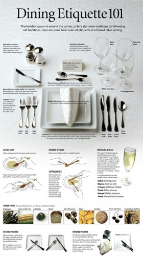 dining etiquette 280x500 best of office weekend roundup 70