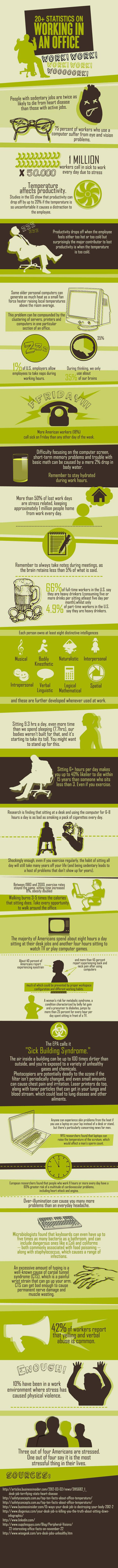 working infographic1 Working in an Office   Infographic