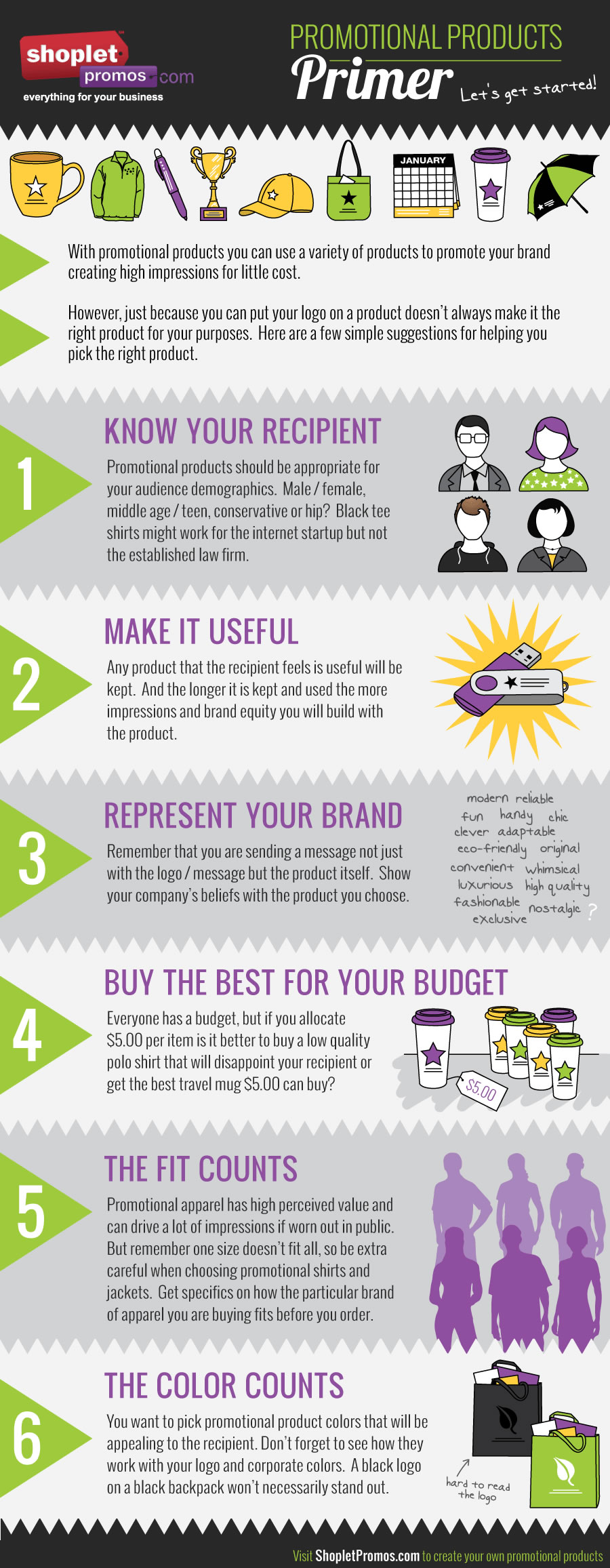 shoplet promos promo products primer infographic Promotional Products Infographic