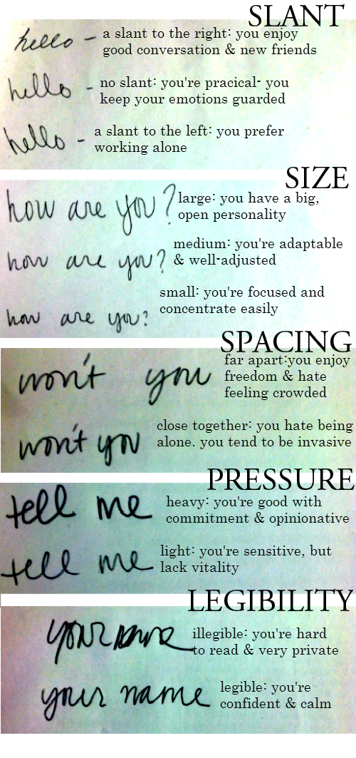 What Your Handwriting Says About You What Your Handwriting Says About You!