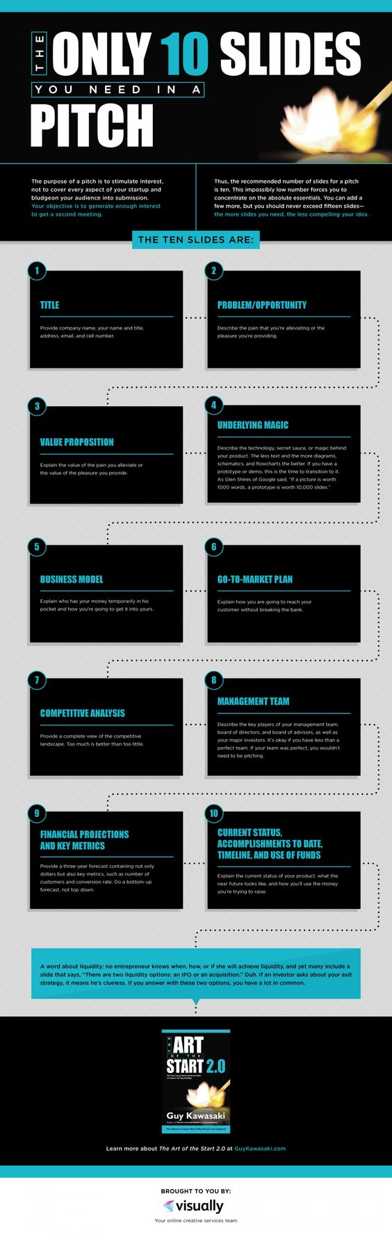 10 slide pitch infographic