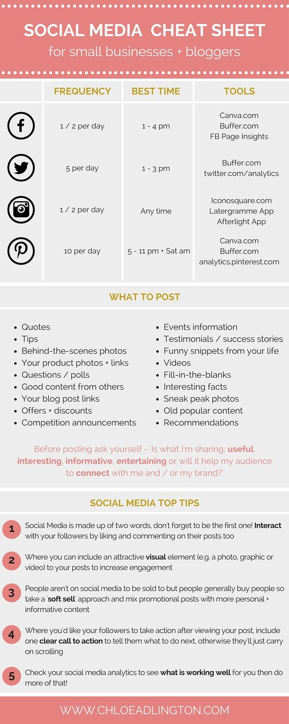 How to post on social