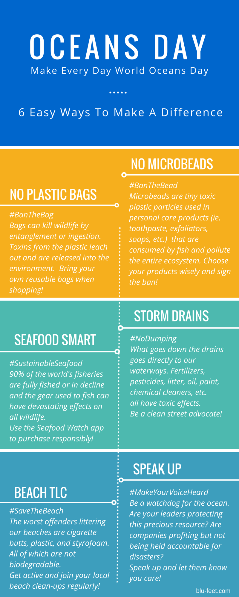 Easy-ways-to-make-a-difference-WorldOceansDay-ocean-eco-6